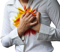 Damaged Vocal Cords Due To Acid Reflux